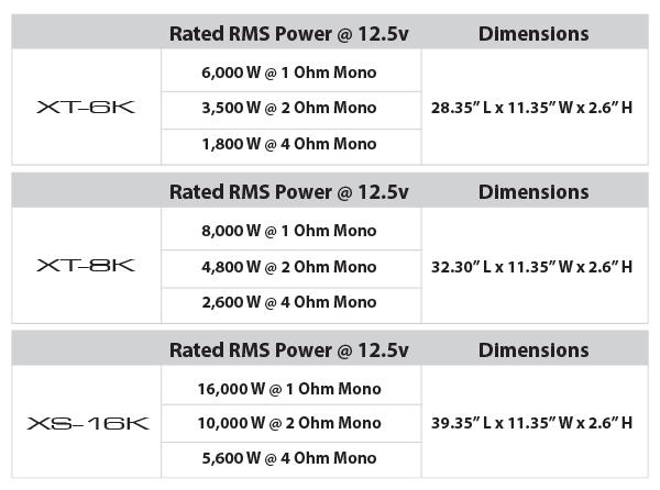 XT Amp Spec Chart